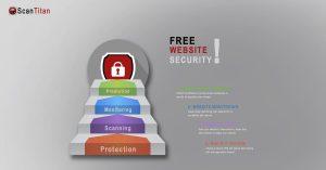 secure webiste
