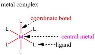 For Each Metal Complex, Give the Coordination Number for the Metal Species.