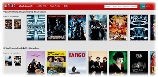 How To Find All Of Your Favorite Anime On Netflix